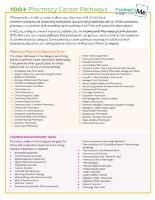 100+ Pharmacy Careers List Thumbnail